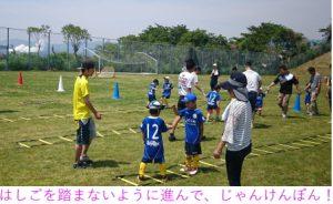 サッカーの動きを学ぶ