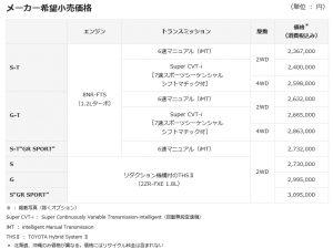 C-HR価格表