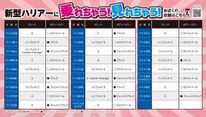 新型ハリアー店頭発表会 全店舗試乗車一覧(2020.7.4~5)